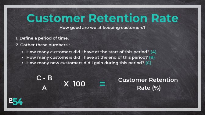 Customer Retention Rate