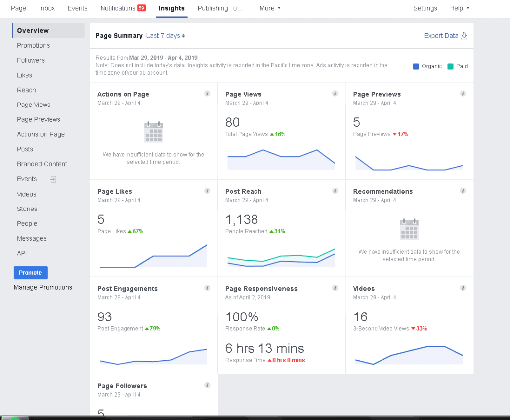 Facebook Ad Strategies to Drive eCommerce Results